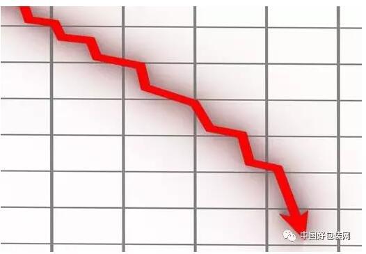 玖龙六大基地废纸价又下调!纸业市场吊诡行情